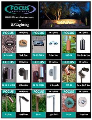 Focus vs BK Lighting