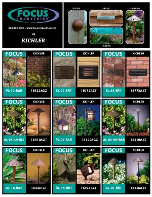 Focus vs Kichler