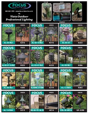 Focus vs Vista