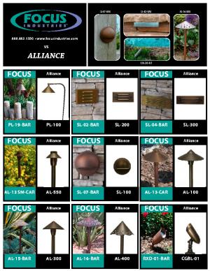 Focus vs Alliance