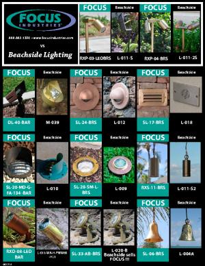 Focus vs Beachside
