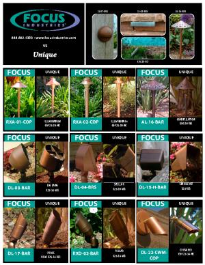 Focus vs Unique
