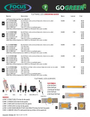 LED Flat Panel Guide